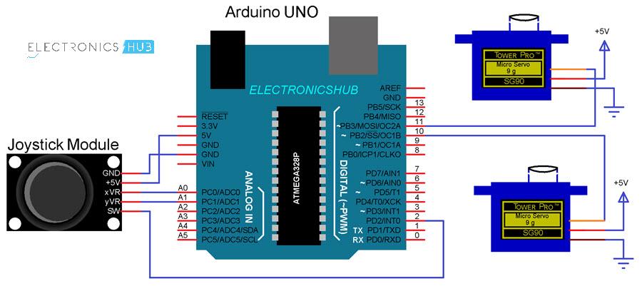 Arduino Joystick Interface Joystick Servos Circuit Diagram