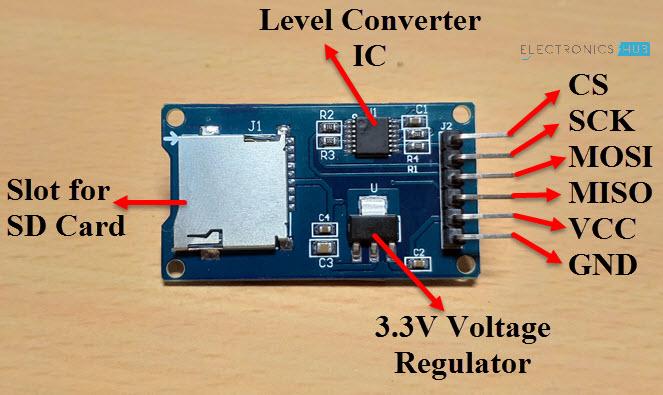 Utičnice modula SD kartice Arduino