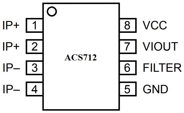 Interfacing ACS712 Current Sensor with Arduino - Measure