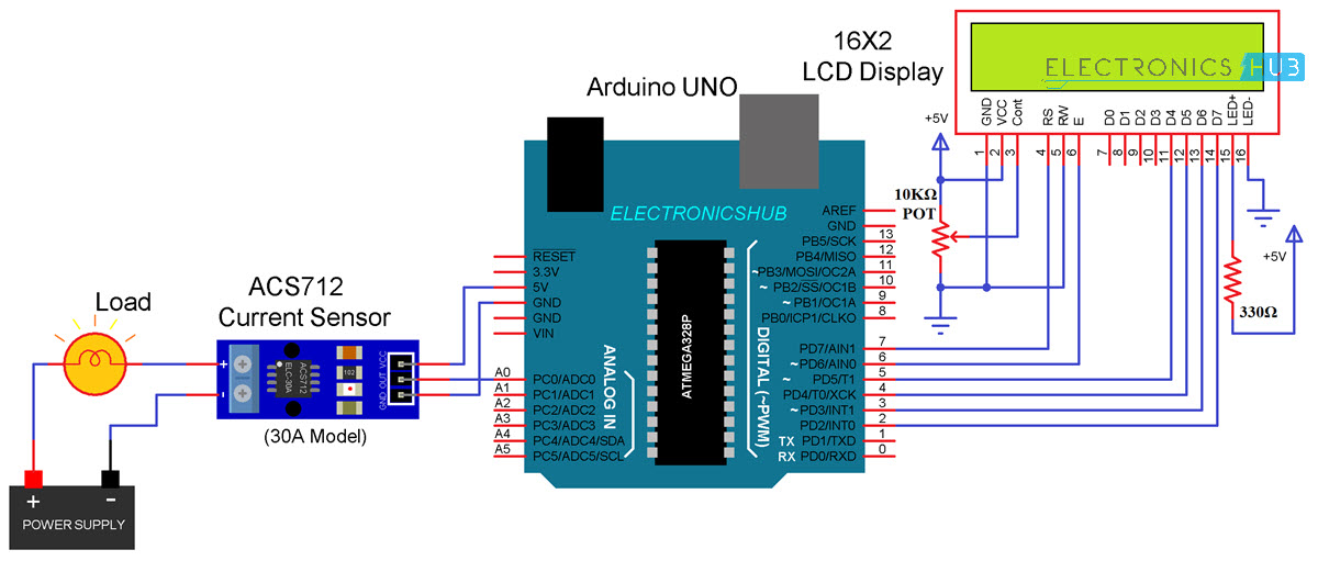 Sensational Interfacing Acs712 Current Sensor With Arduino Measure Current Wiring Database Gramgelartorg