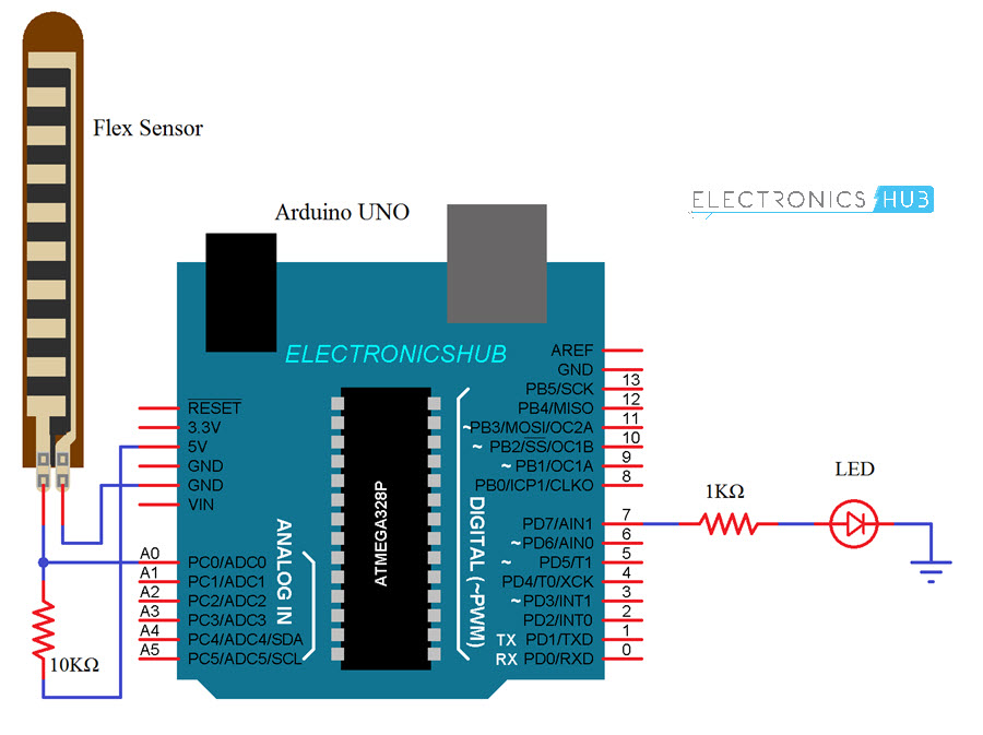 Interfacing Flex Sensor with Arduino - Hookup Guide and