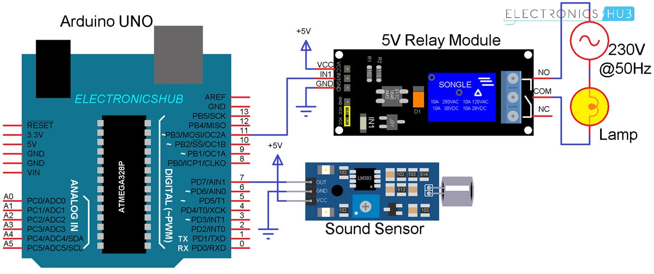 Miraculous Interfacing Sound Sensor With Arduino Add Sound Detection To Wiring 101 Akebretraxxcnl