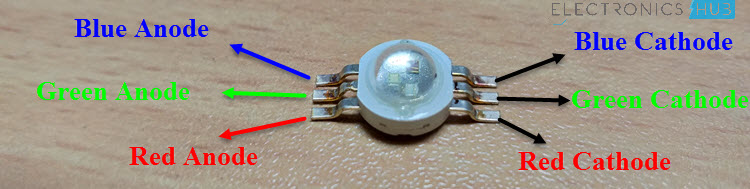 RGB LED with Arduino SMD RGB LED Pins