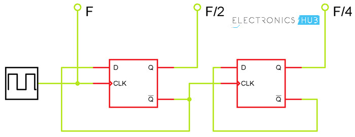Frequency Divider Circuit using 555 and 4017 Digital Frequency Divider