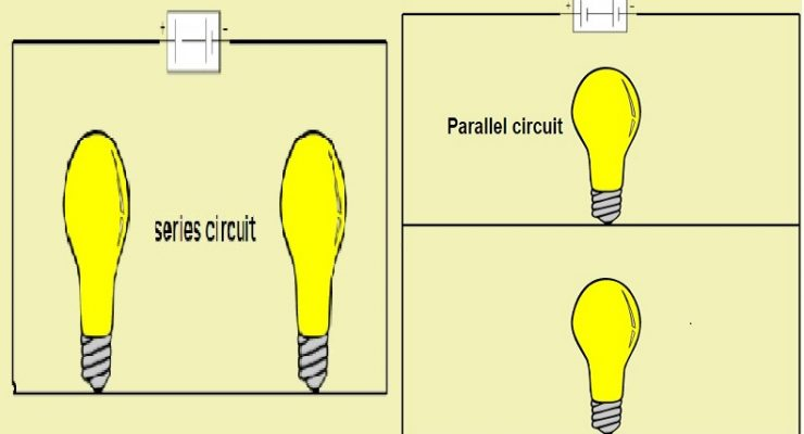 Basic Electrical Circuits-Components,Types