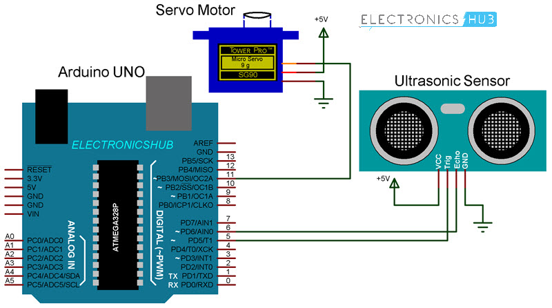 Electronics Tricks And Tips  Smart Dustbin Using Arduino