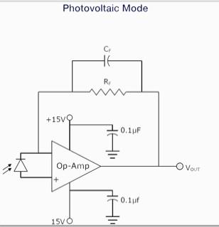 Photodiode Photovoltaic Mode