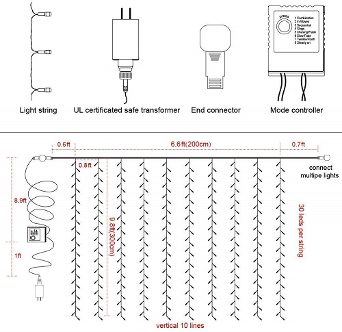 Led Christmas Light Wiring Diagram from www.electronicshub.org