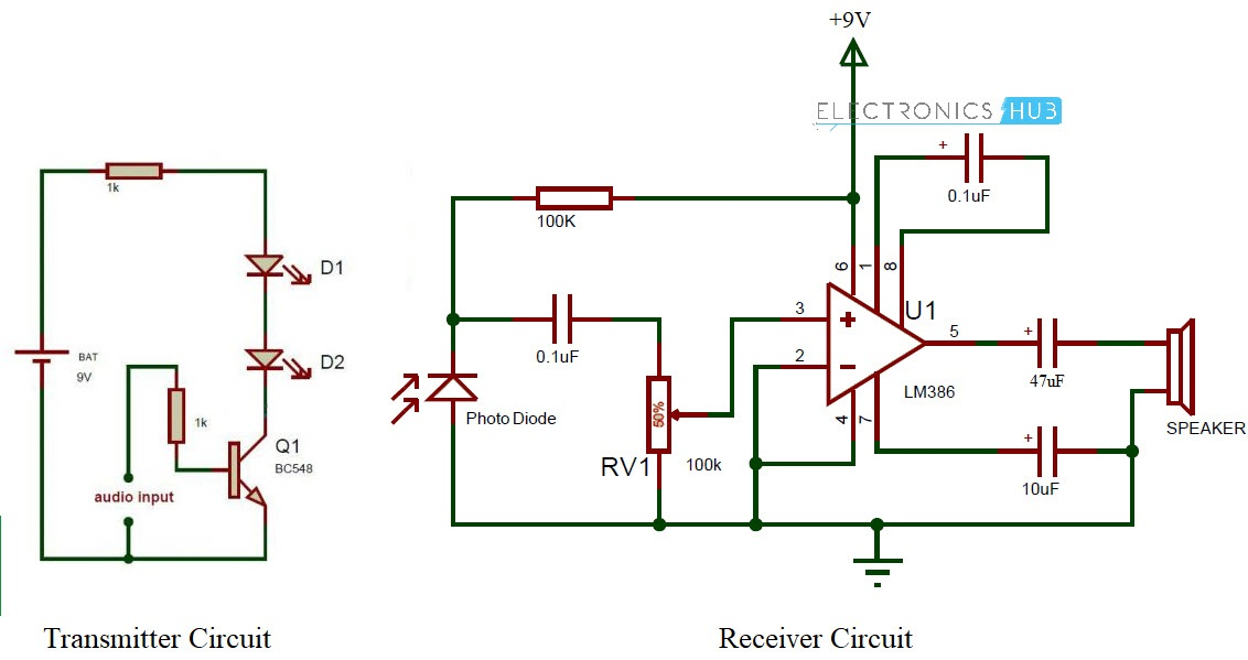 Tremendous Simple Ir Audio Transmitter And Receiver Circuit Wiring 101 Vieworaxxcnl