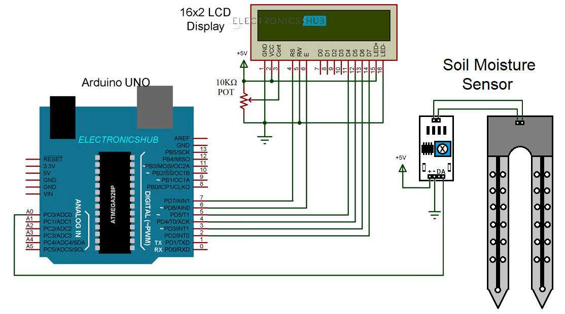 Miraculous Interfacing Soil Moisture Sensor With Arduino Wiring 101 Akebretraxxcnl