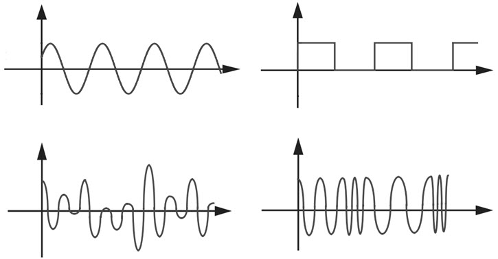 differences between analog circuits and digital circuits