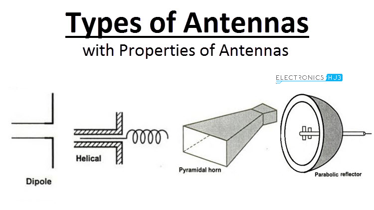 what is an antenna  different different types of antennas
