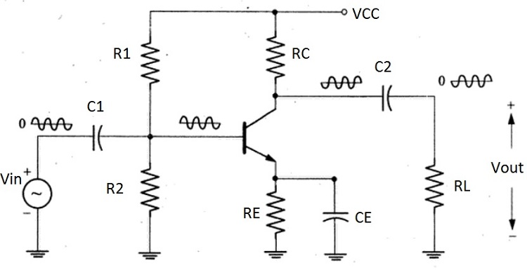 what is a bypass capacitor  tutorial