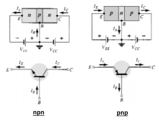 Common Base Amplifier | Configuration, Circuit, Characteristics