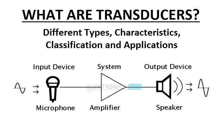 Different Types of Transducers | Characteristics ...