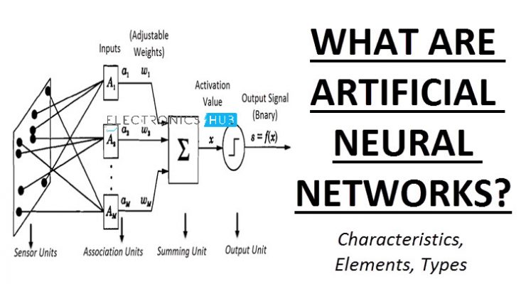 Artificial Neural Networks (ANN) Featured Image