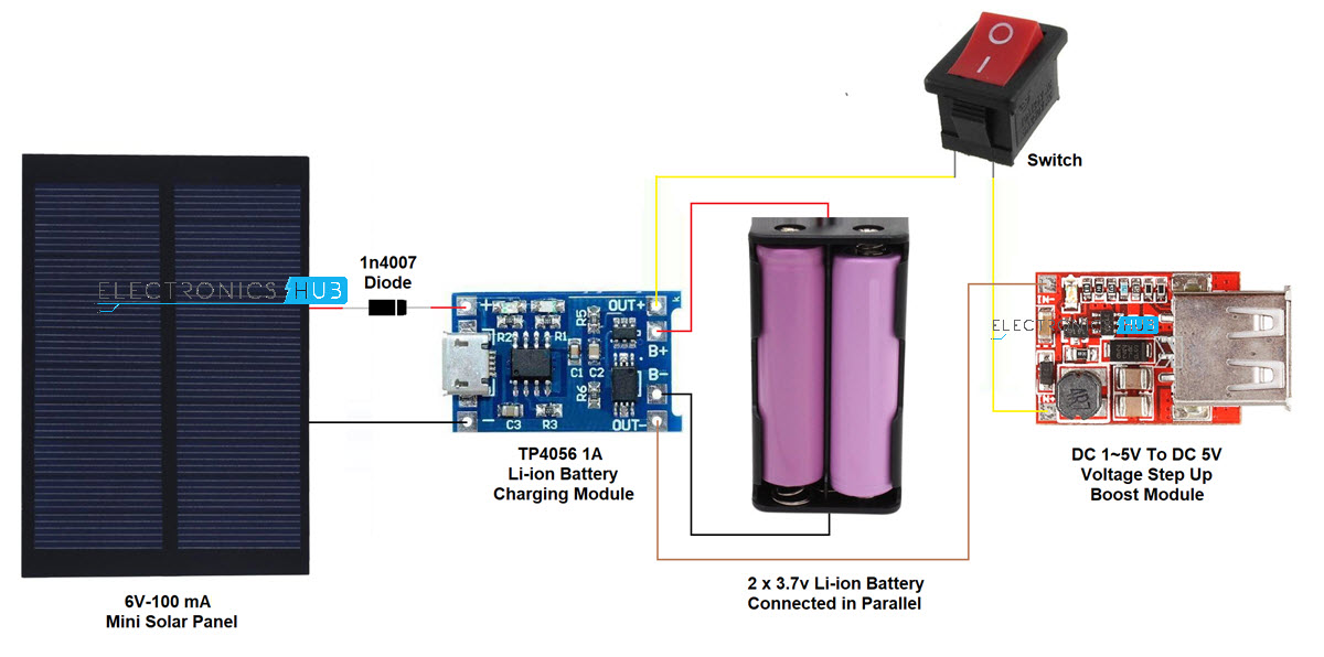 Diy Solar Battery Charger For 18650 Li
