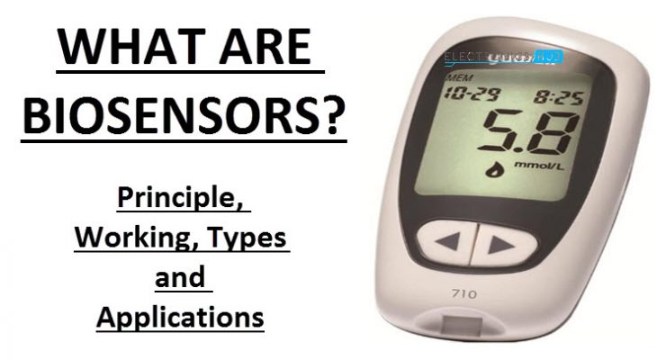 Different Types of Biosensors Featured Image