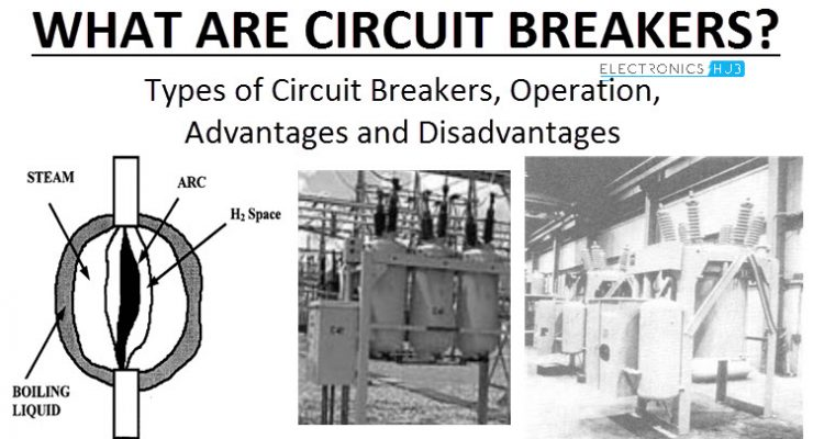 Different Types of Circuit Breakers Featured Image