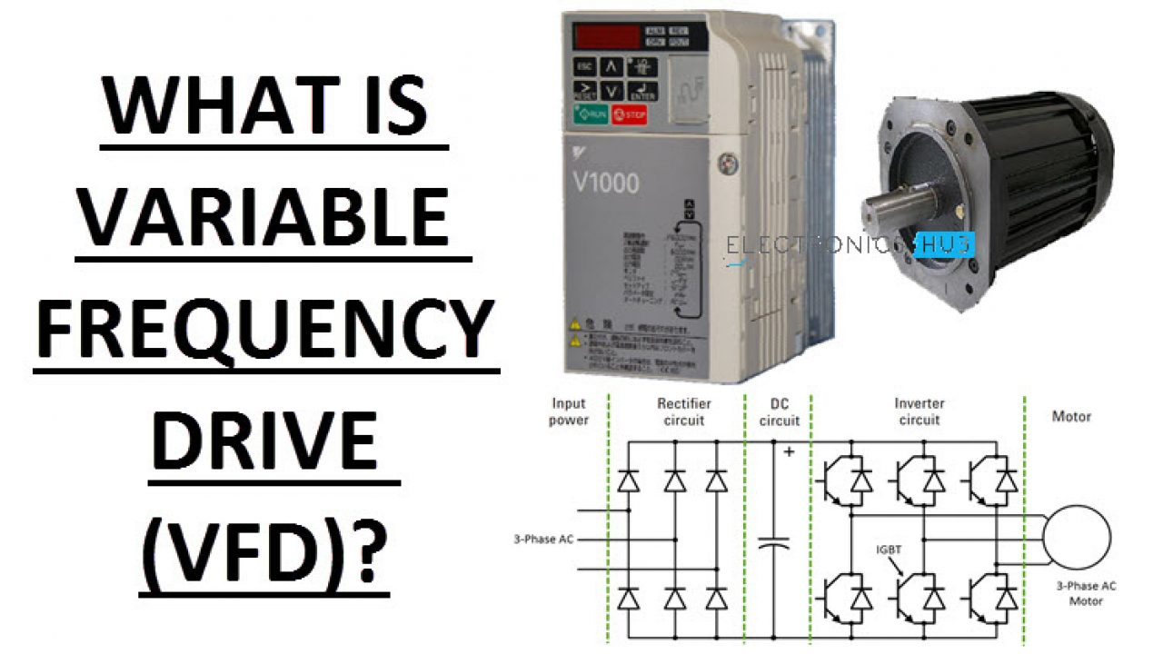 Variable Frequency Drive (VFD) System | Need, Working, Benefits