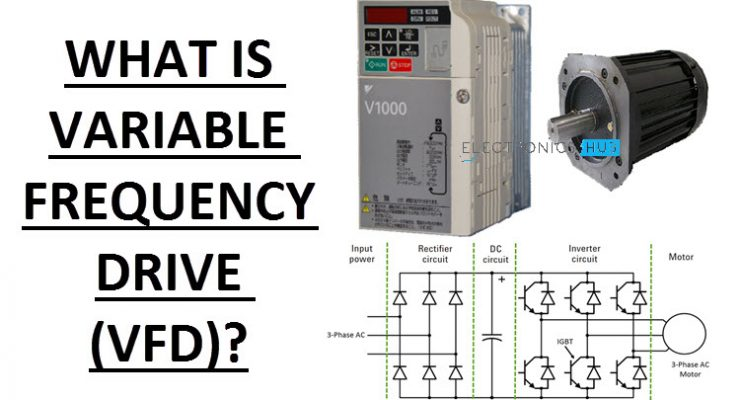 Variable Frequency Drive VFD Featured Image