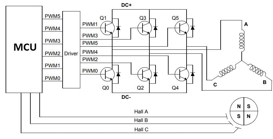 BLDC Drive Circuit