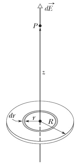 Fundamentals of E Field 14