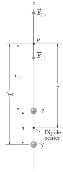 Fundamentals of E Field 7
