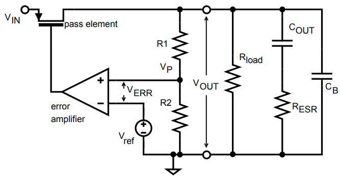 Low Drop Out Regulator Block Diagram