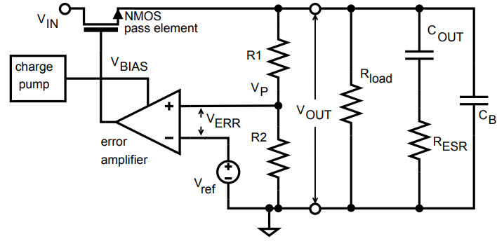 Low Drop Out Regulator NMOS