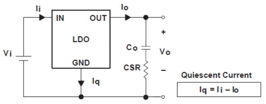 Low Drop Out Regulator Quiescent Current