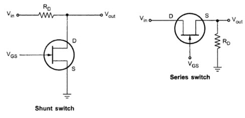 SH Circuit Switches