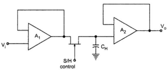 SH Circuit Type 1