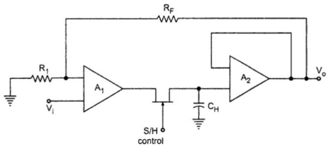 SH Circuit Type 3