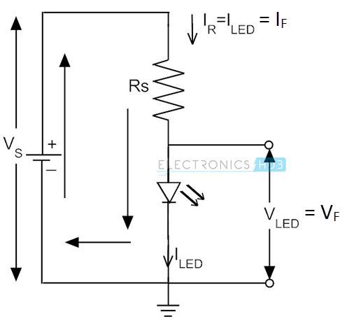 Schéma du circuit de calculateur de résistance DEL