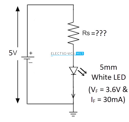 Exemple de calculateur de résistance à LED
