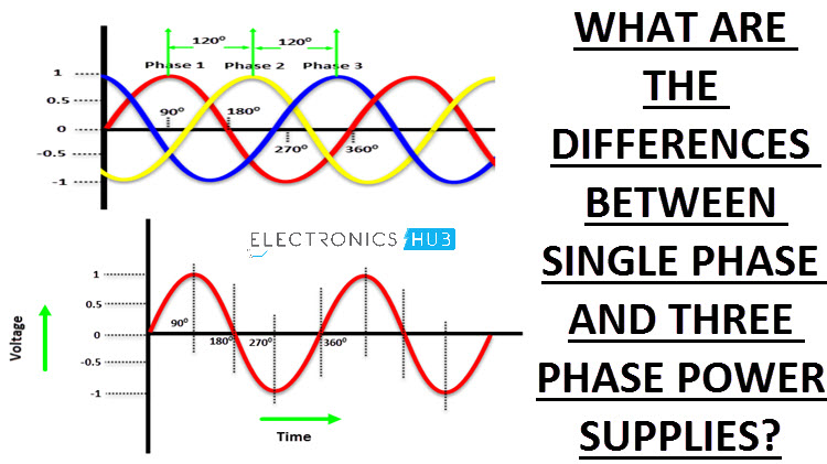 Difference Between Single Phase And Three Phase Power Supplies