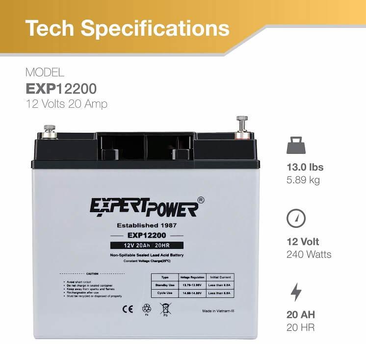 Expert Power EXP12200 Battery