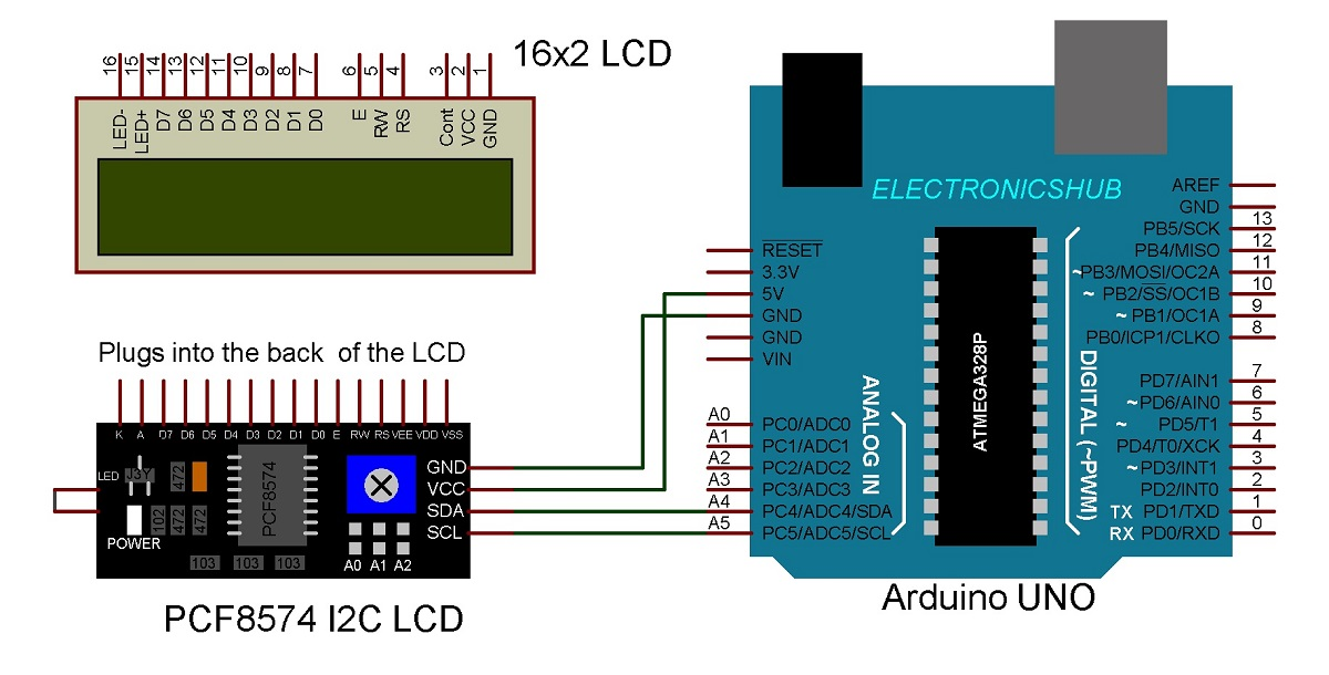 LCD I2C avec schéma de circuit Arduino