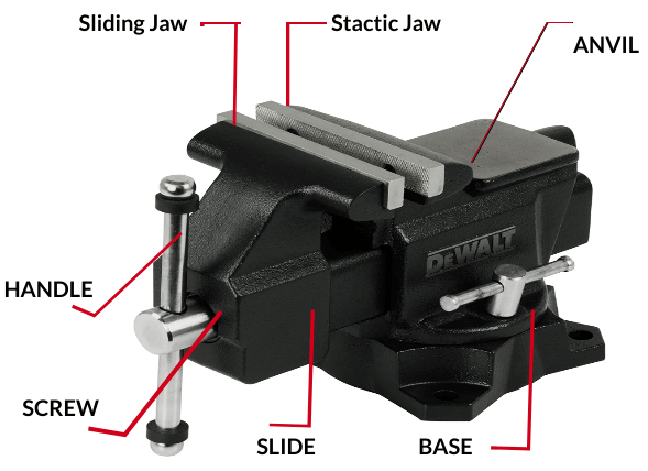 MAIN PARTS OF BENCH VISE