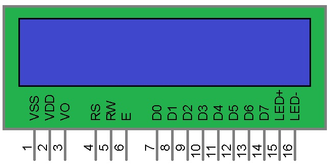 16X2 LCD Pins