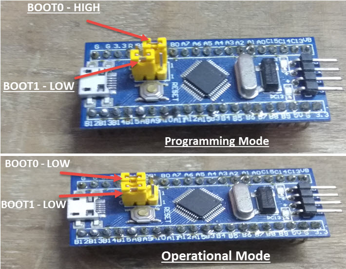 STM32 BOOT Selection