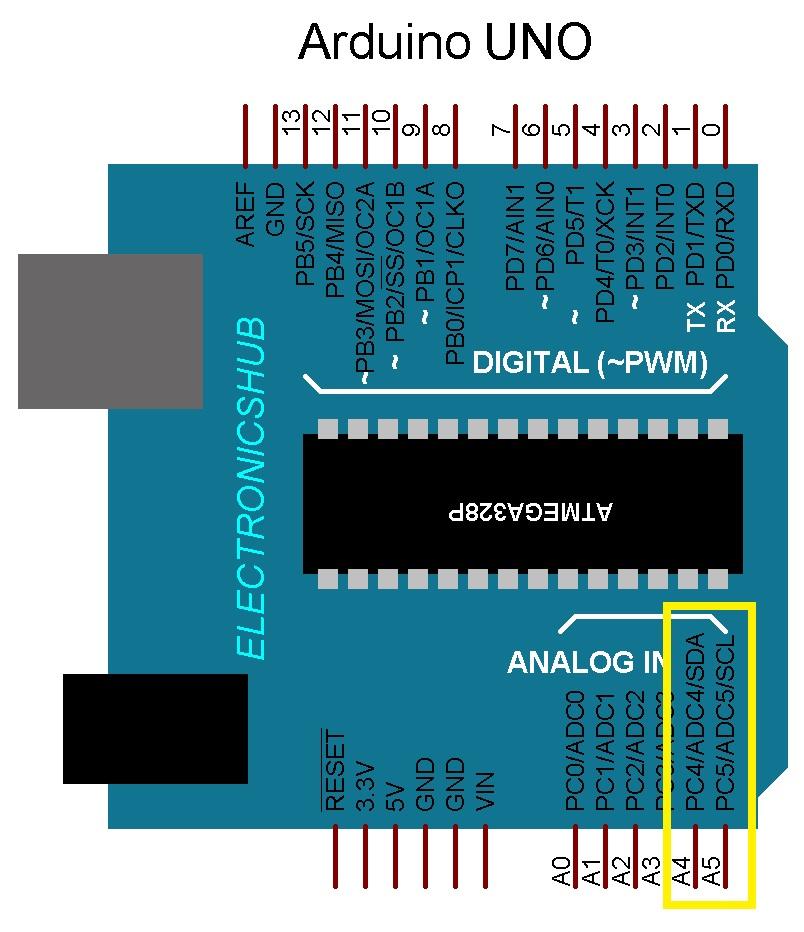 How To Use I2c In Stm32f103c8t6  Stm32 I2c Tutorial  Stm32 I2c Tutorial