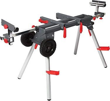 PROTOCOL Equipment
