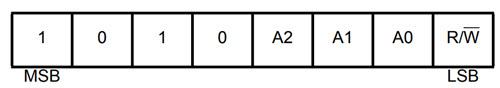 AT24C256-Device-Address