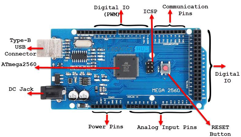 Arduino-Mega-Board-Layout