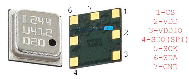 BMP180-Sensor