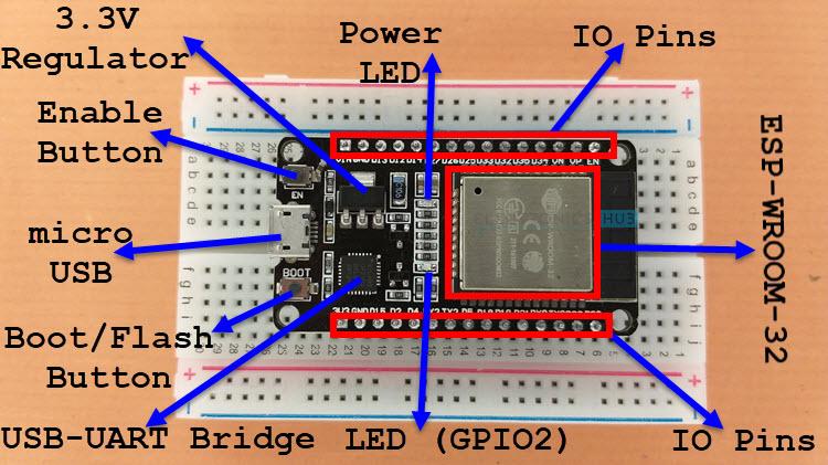 ESP32-DevKit-Board-Layout