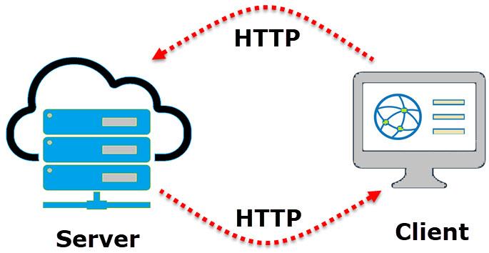 Web-Client-Server-Model