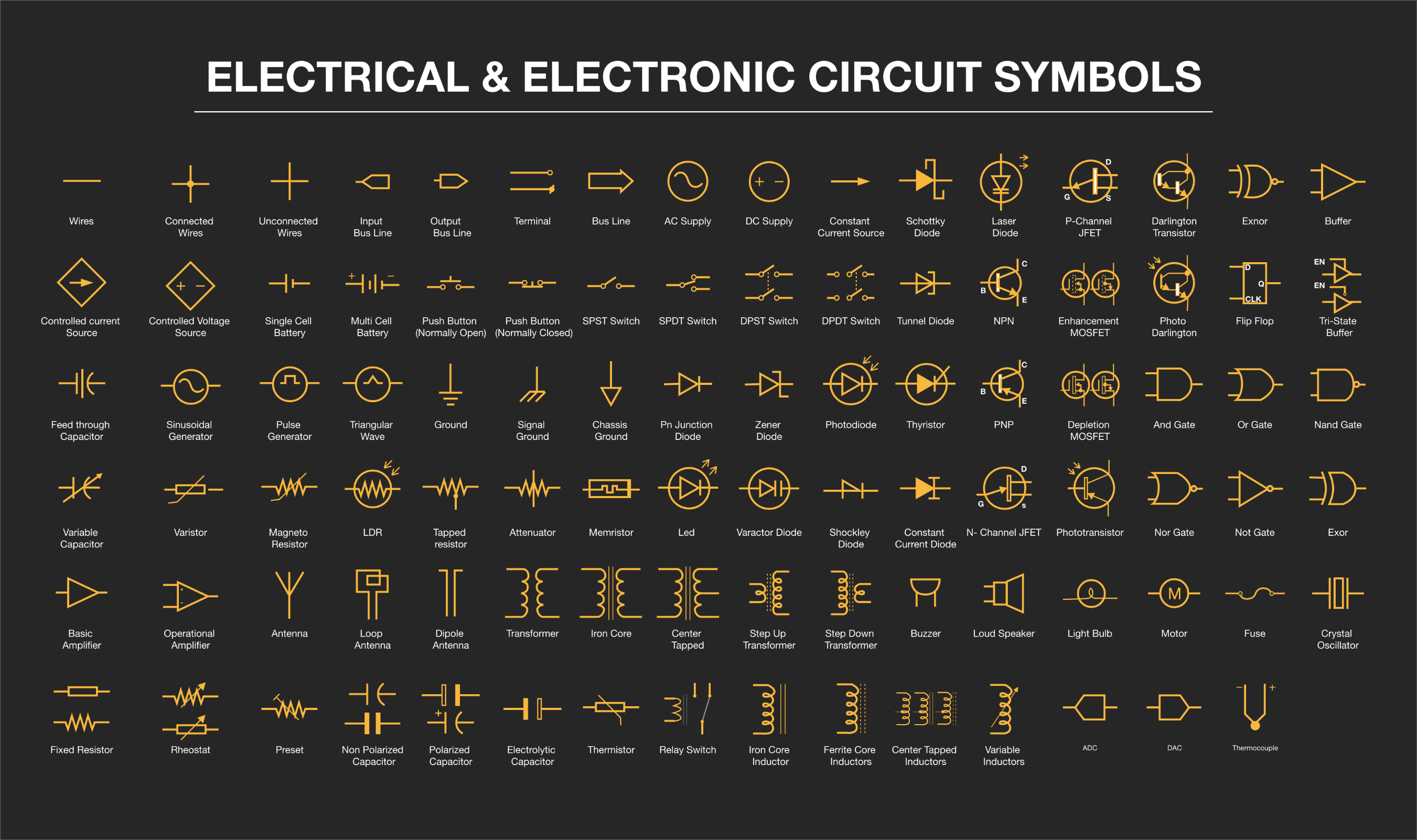 100+ Electrical & Electronic Circuit SymbolsElectronics Hub